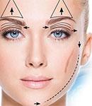 درمان افتادگی پلک با پلاسما جت