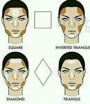 کاربرد کاموفلاژ در رفع عیوب چهره